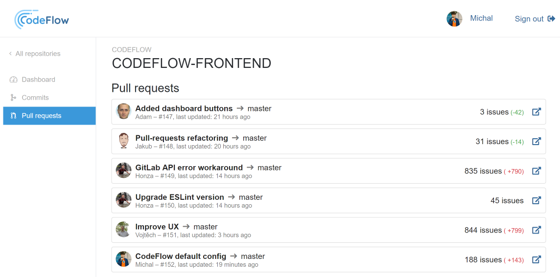 CodeFlow Pull requests